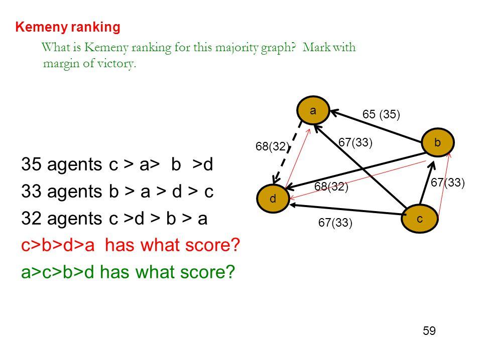 35 agents c > a> b >d 33 agents b > a > d > c