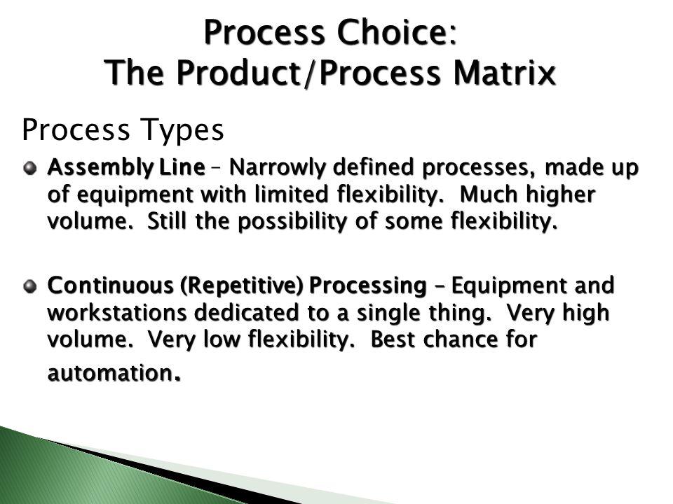 The Product/Process Matrix