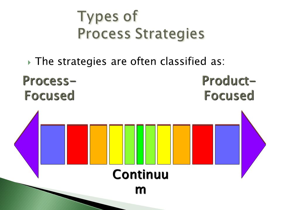Types of Process Strategies