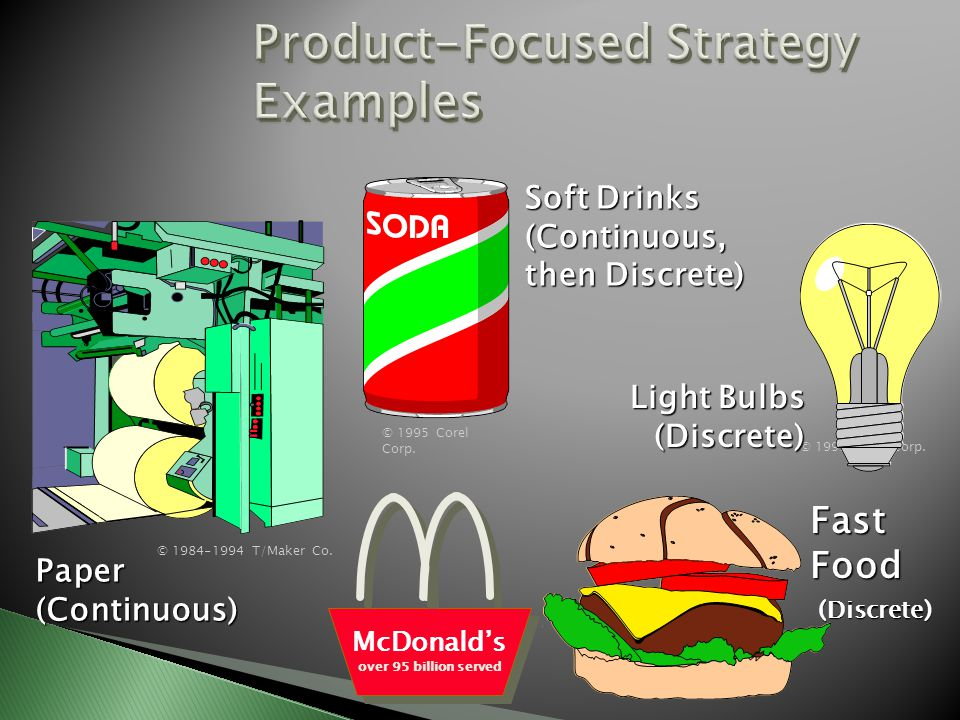 Product-Focused Strategy Examples