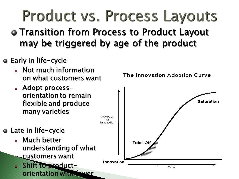 Product vs. Process Layouts