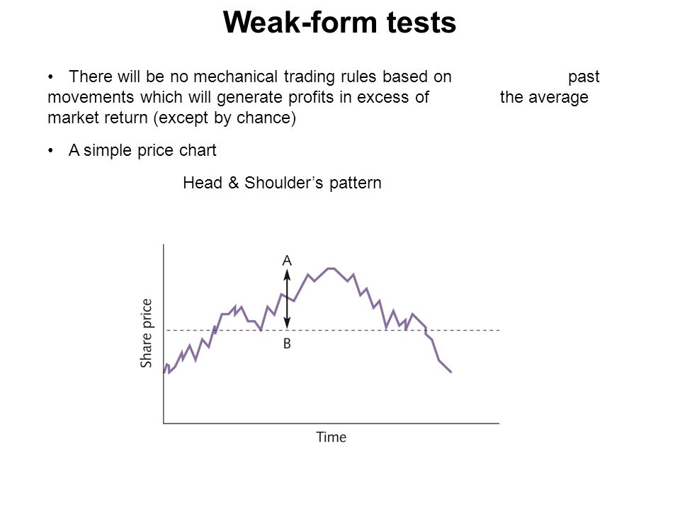 Weak-form tests