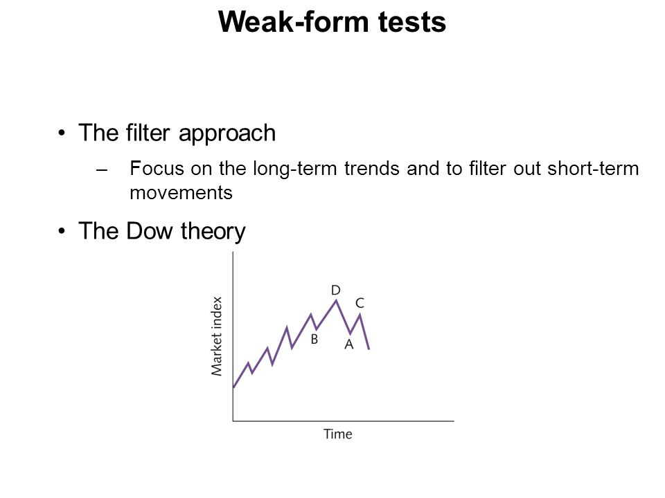 Weak-form tests The filter approach The Dow theory