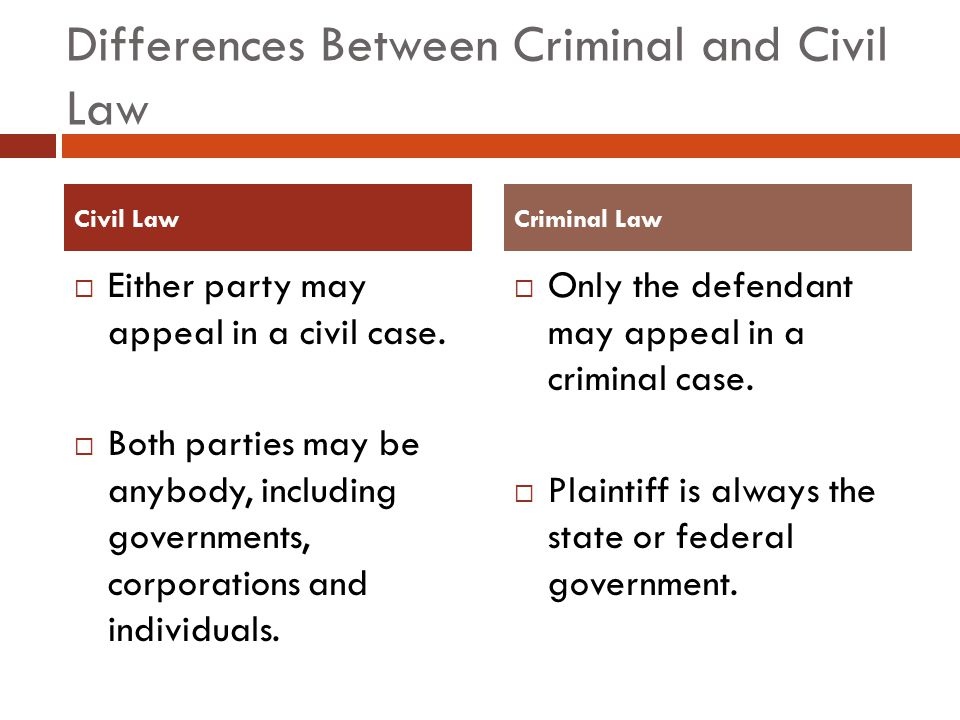 What Is the Difference Between Criminal Law and Civil Law?
