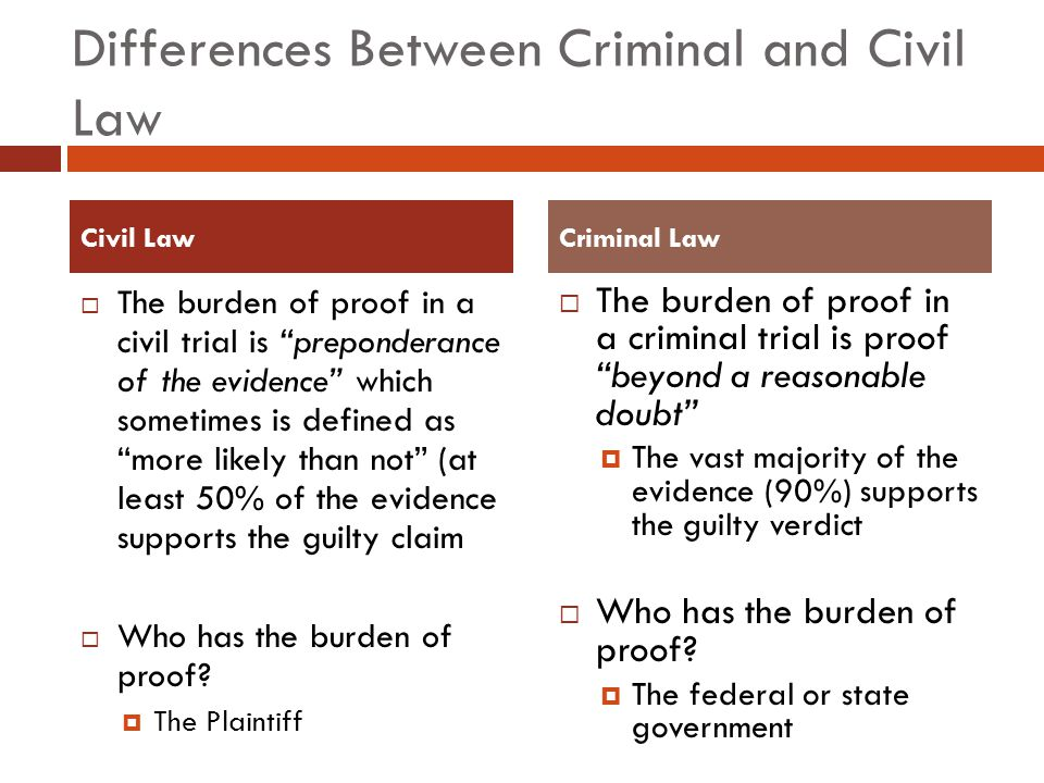 Differences Between Criminal and Civil Law