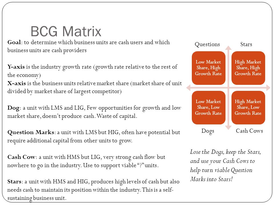 BCG Matrix Goal: to determine which business units are cash users and which business units are cash providers.