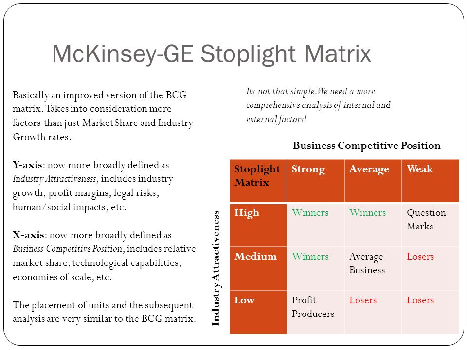 McKinsey-GE Stoplight Matrix