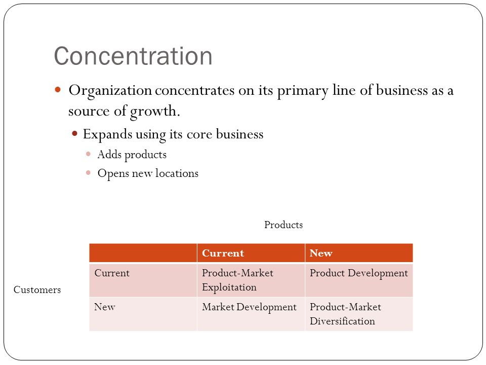 Concentration Organization concentrates on its primary line of business as a source of growth. Expands using its core business.