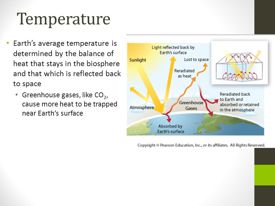 Temperature Earth's average temperature is determined by the balance of heat that stays in the biosphere and that which is reflected back to space.