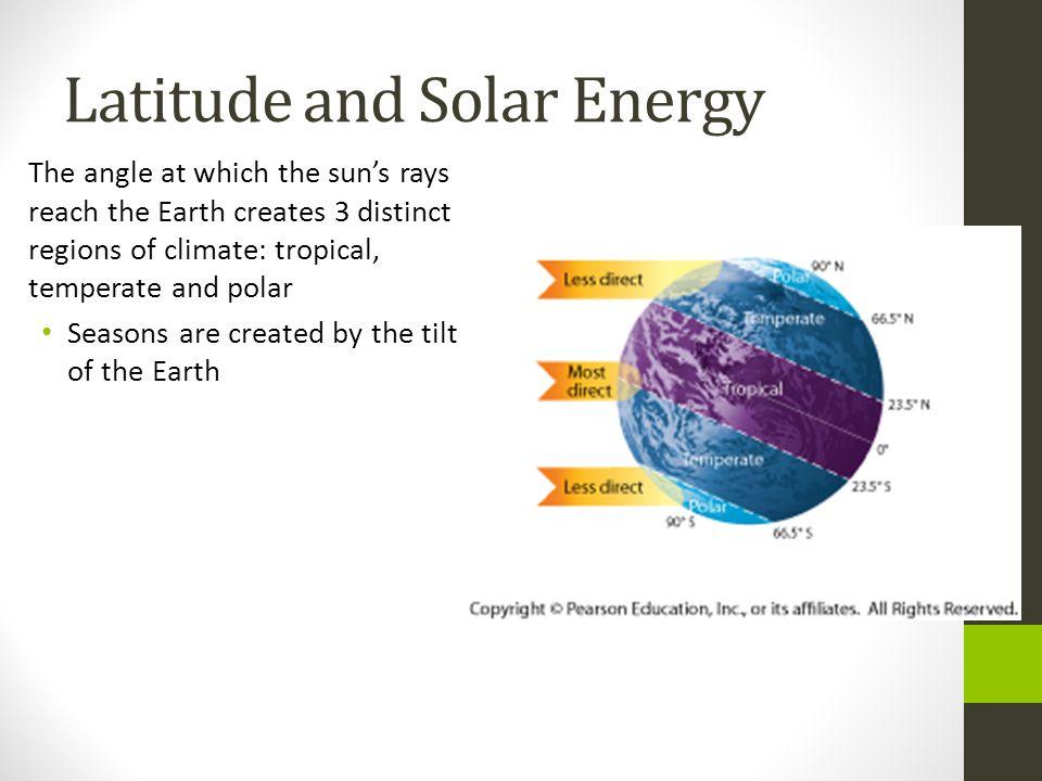 Latitude and Solar Energy