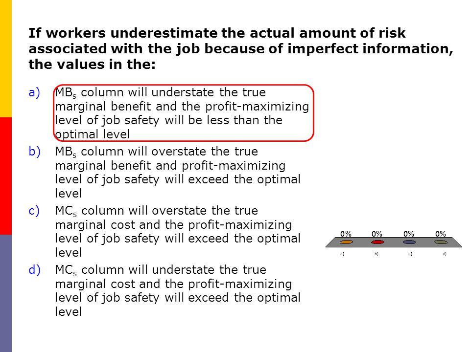 If workers underestimate the actual amount of risk associated with the job because of imperfect information, the values in the: