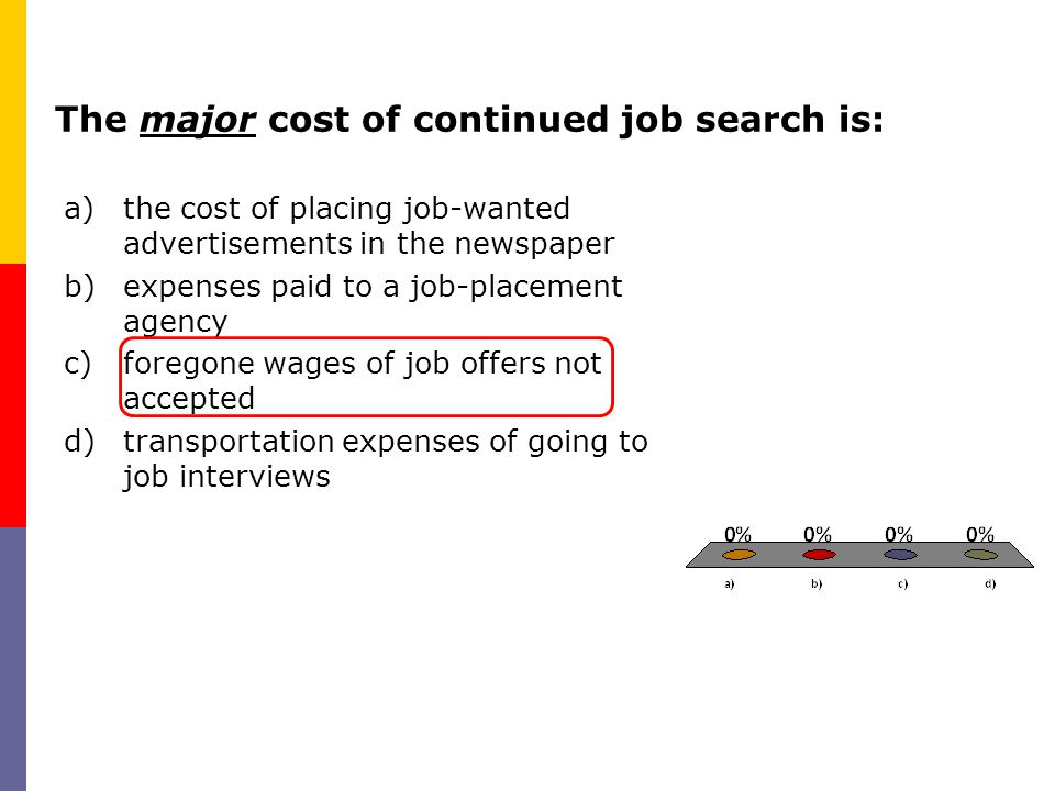 The major cost of continued job search is: