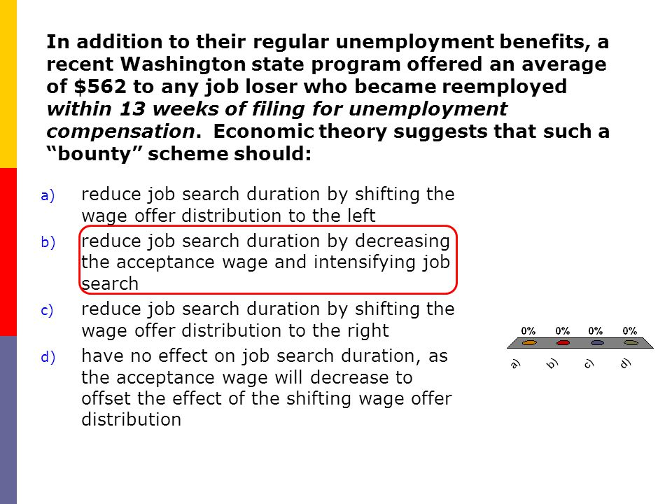 In addition to their regular unemployment benefits, a recent Washington state program offered an average of $562 to any job loser who became reemployed within 13 weeks of filing for unemployment compensation. Economic theory suggests that such a bounty scheme should: