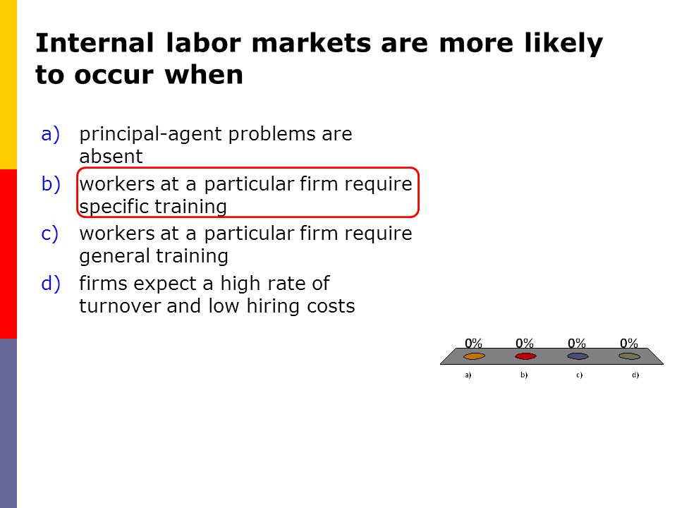 Internal labor markets are more likely to occur when