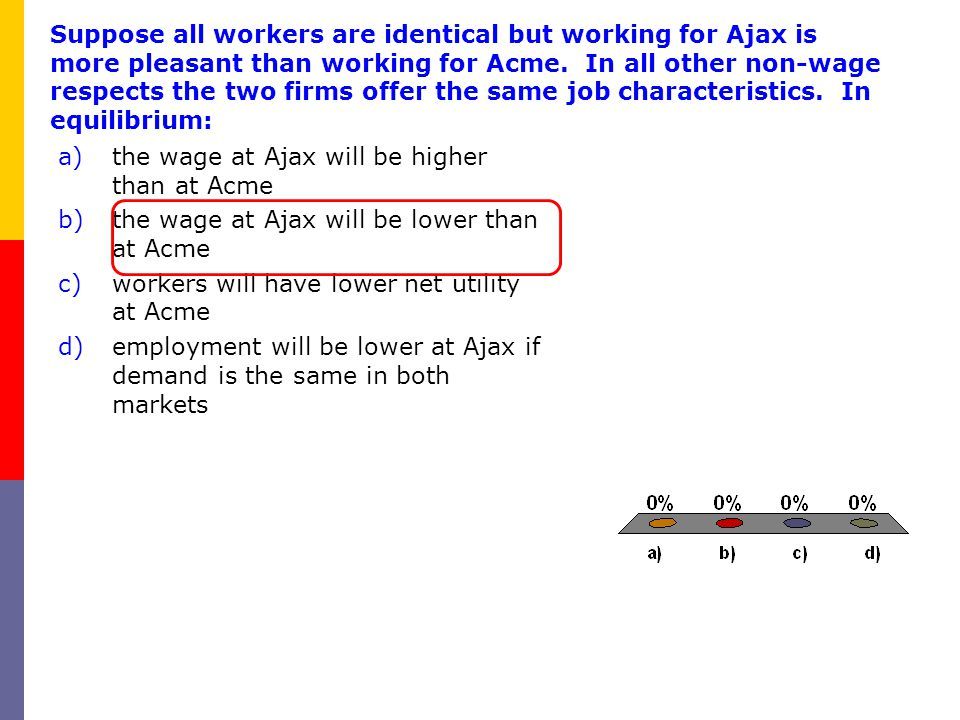 Suppose all workers are identical but working for Ajax is more pleasant than working for Acme. In all other non-wage respects the two firms offer the same job characteristics. In equilibrium: