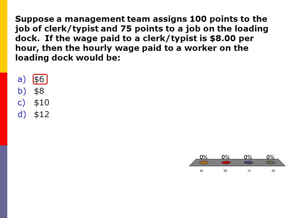 Suppose a management team assigns 100 points to the job of clerk/typist and 75 points to a job on the loading dock. If the wage paid to a clerk/typist is $8.00 per hour, then the hourly wage paid to a worker on the loading dock would be: