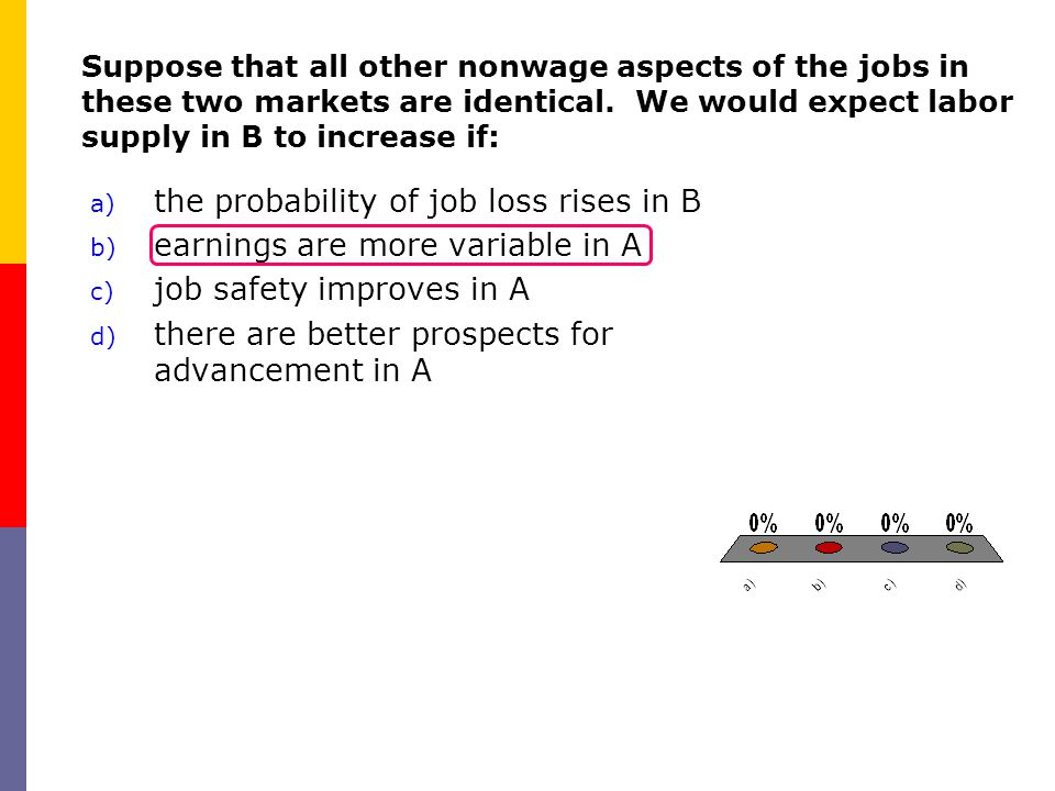 the probability of job loss rises in B earnings are more variable in A