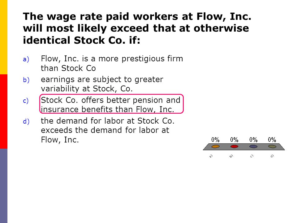 The wage rate paid workers at Flow, Inc