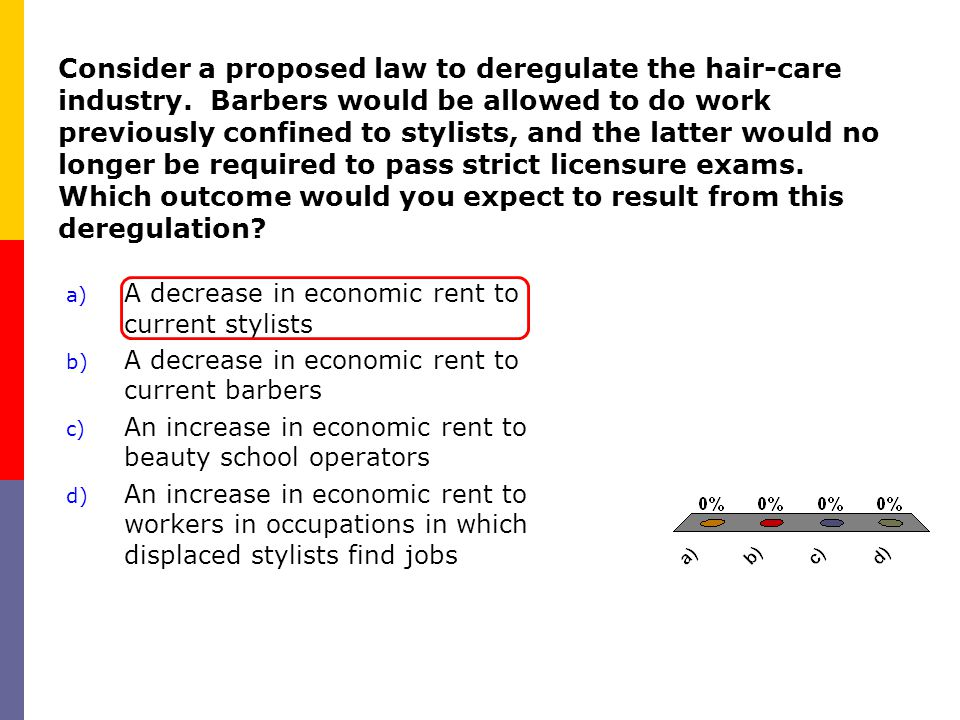 Consider a proposed law to deregulate the hair-care industry