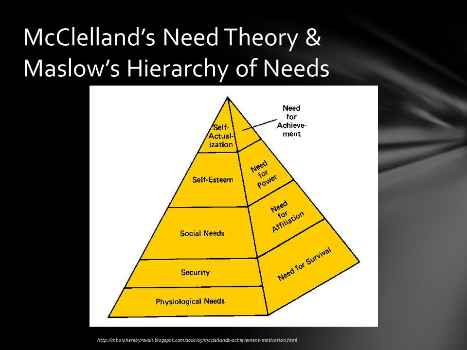 mcclellands theory