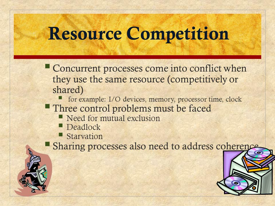 Resource Competition Concurrent processes come into conflict when they use the same resource (competitively or shared)