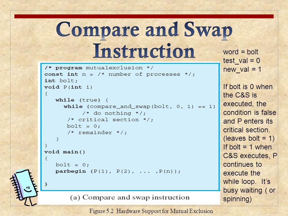Compare and Swap Instruction
