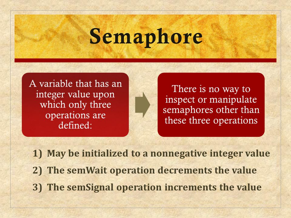 Semaphore There is no way to inspect or manipulate semaphores other than these three operations.