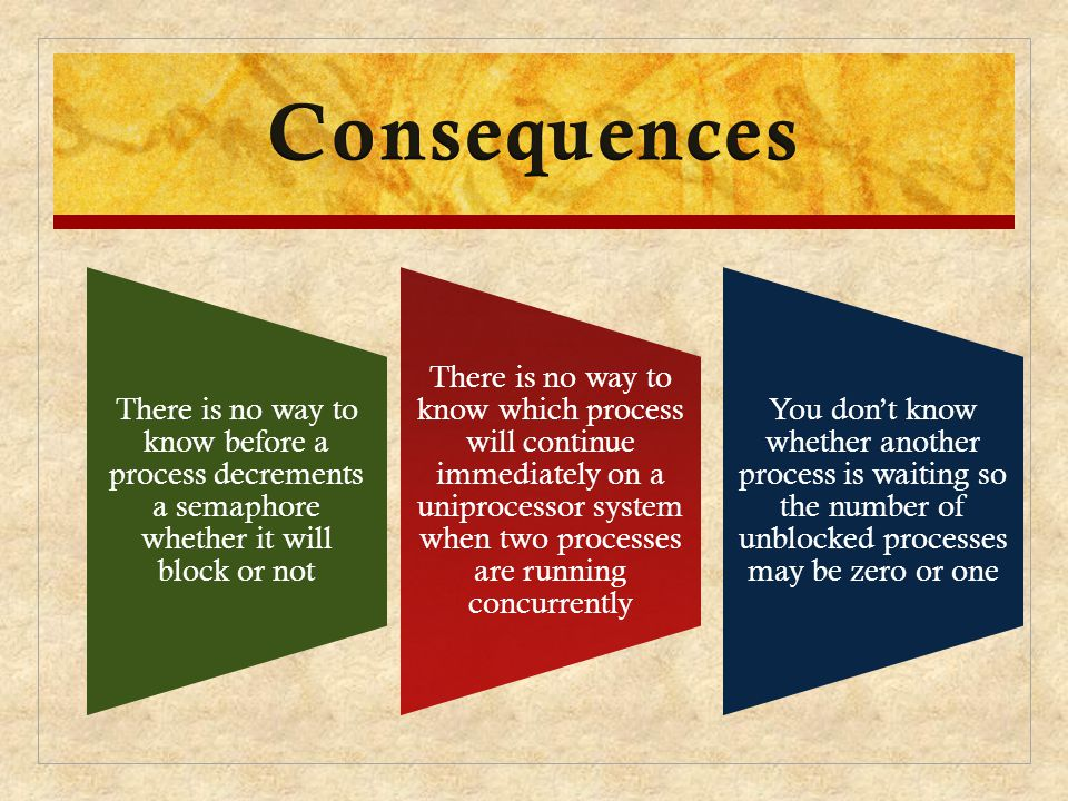 Consequences There is no way to know before a process decrements a semaphore whether it will block or not.