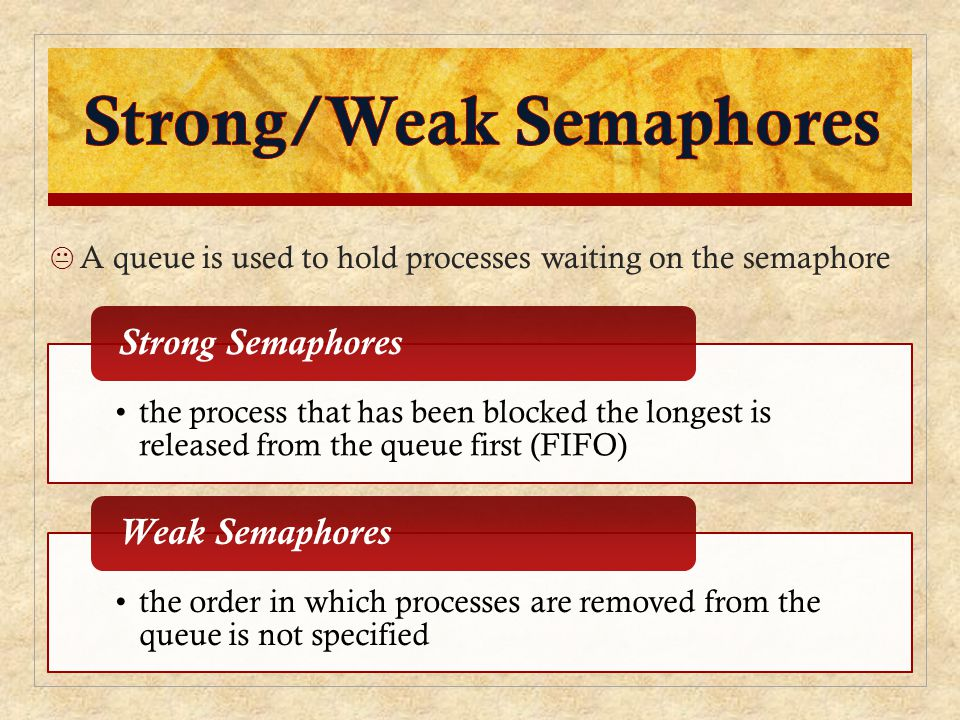 Strong/Weak Semaphores