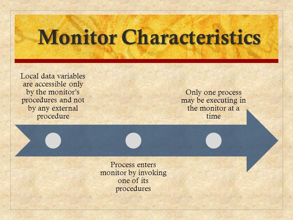 Monitor Characteristics