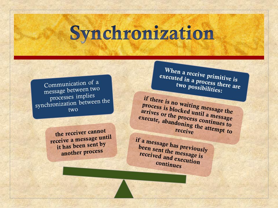Synchronization Communication of a message between two processes implies synchronization between the two.