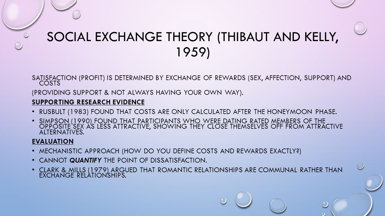 Social exchange theory (thibaut and Kelly, 1959)