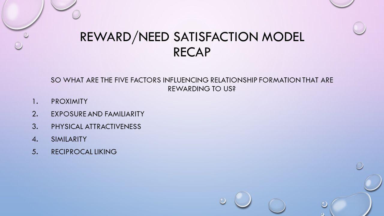 Reward/Need Satisfaction Model RECAP