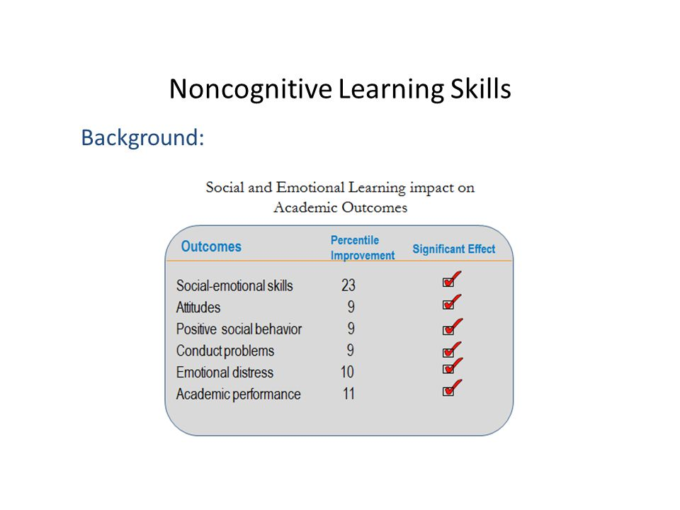 Noncognitive Learning Skills