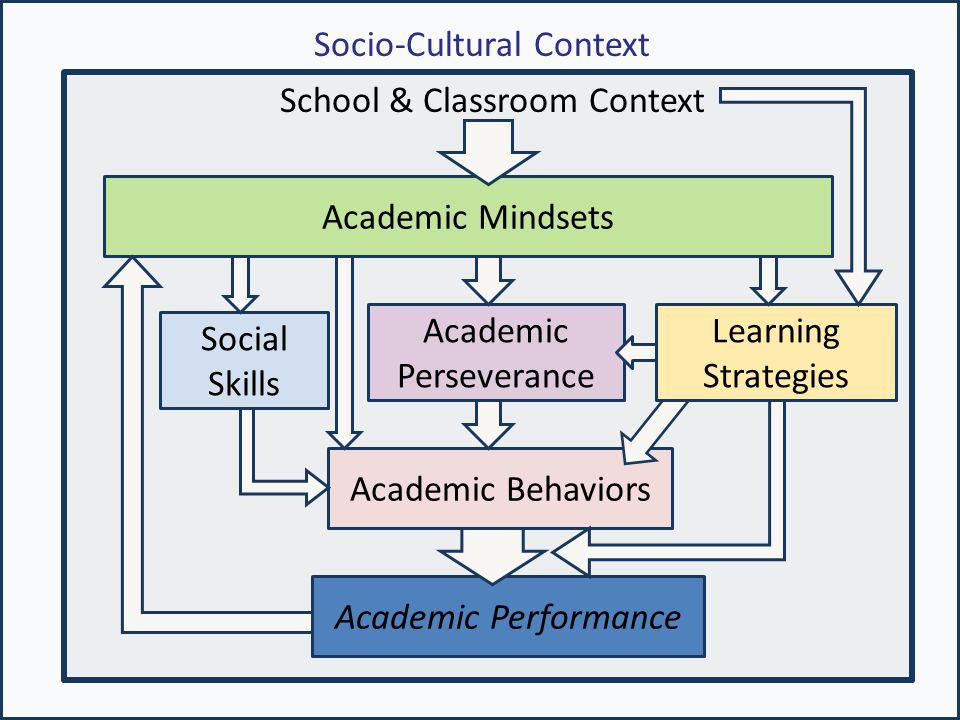 School & Classroom Context