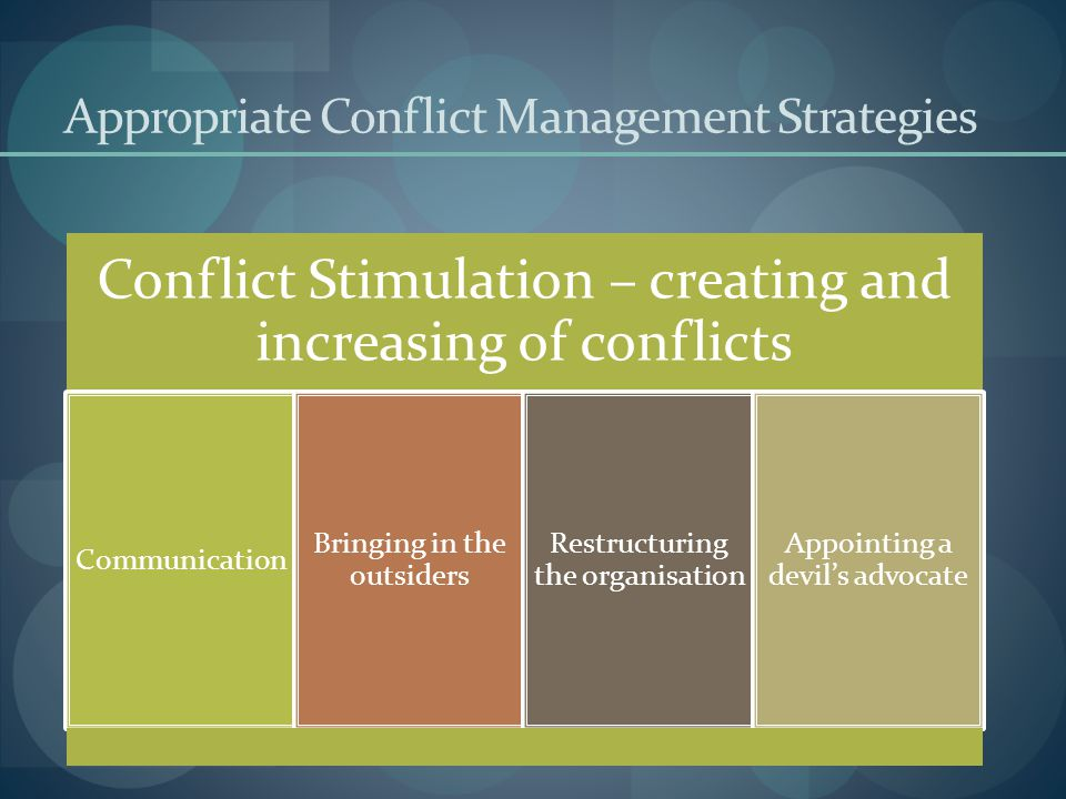 Appropriate Conflict Management Strategies