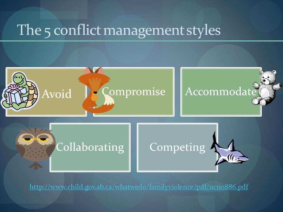 The 5 conflict management styles