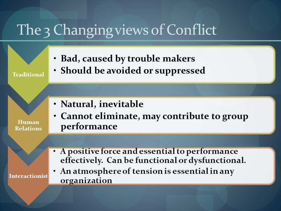 The 3 Changing views of Conflict