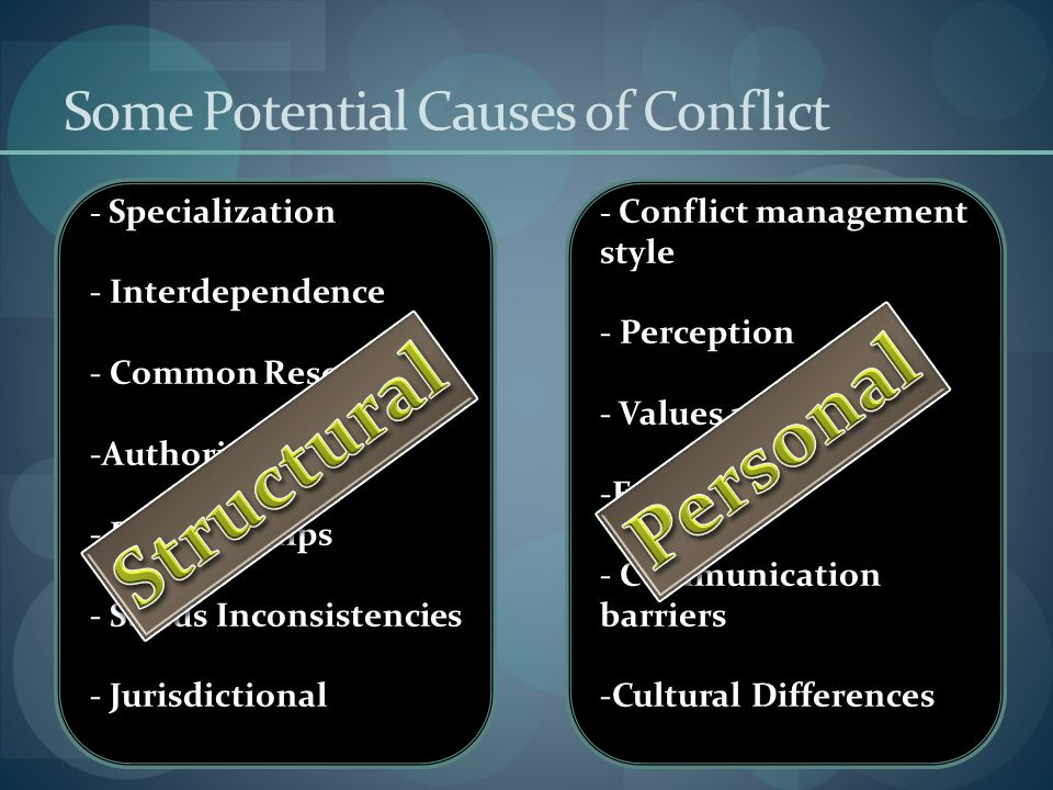Some Potential Causes of Conflict