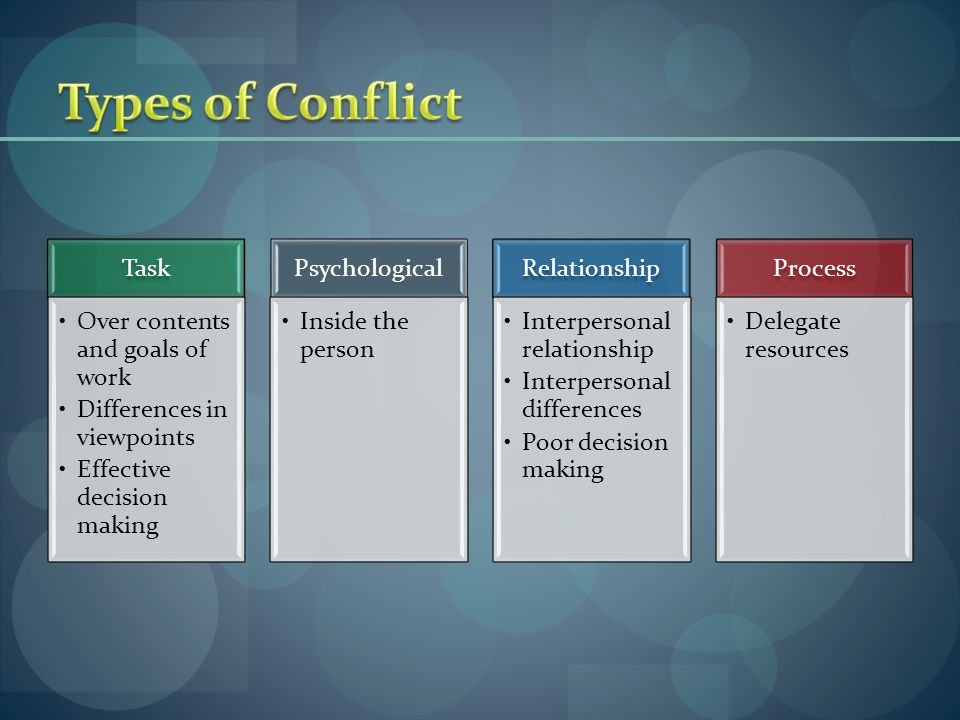 Types of Conflict Task Over contents and goals of work