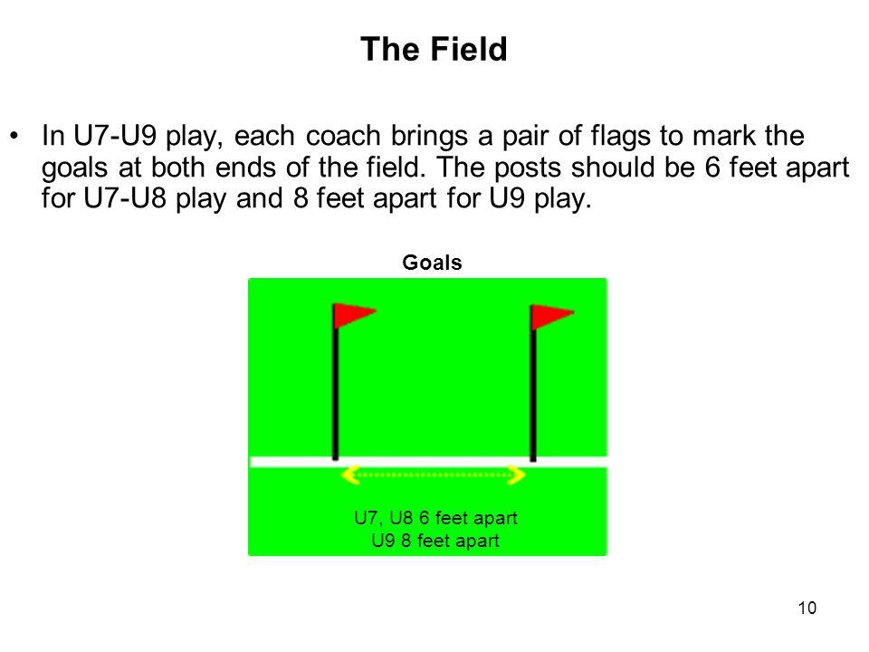 U7, U8 6 feet apart U9 8 feet apart