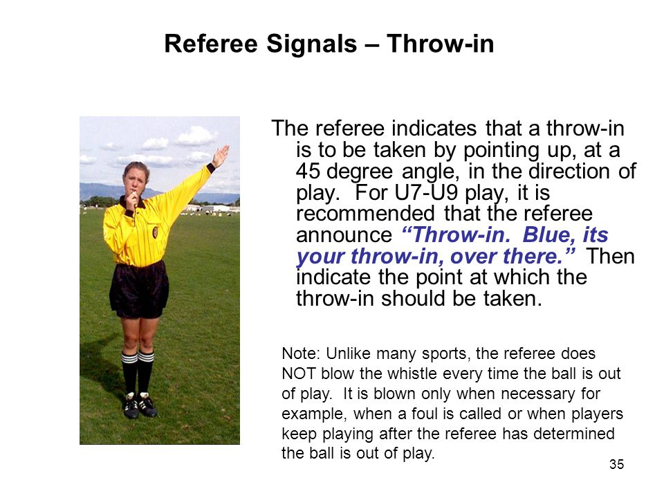 Referee Signals – Throw-in