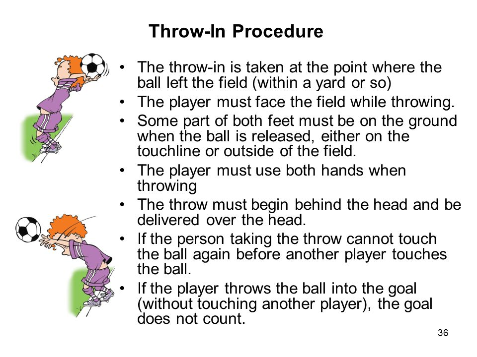 Throw-In Procedure The throw-in is taken at the point where the ball left the field (within a yard or so)