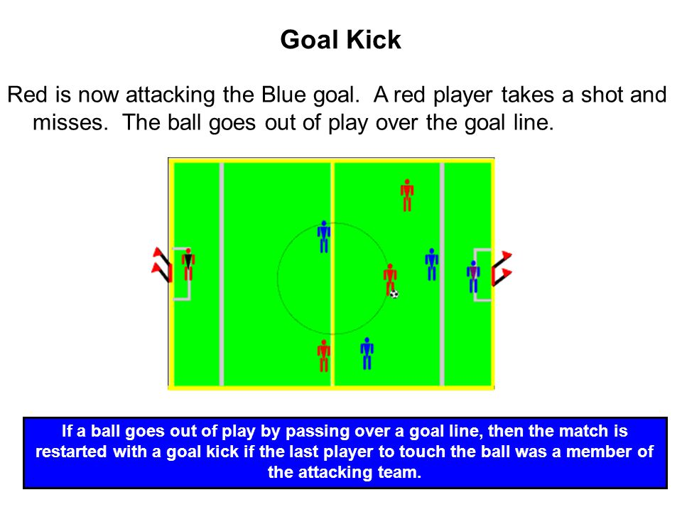 Goal Kick Red is now attacking the Blue goal. A red player takes a shot and misses. The ball goes out of play over the goal line.