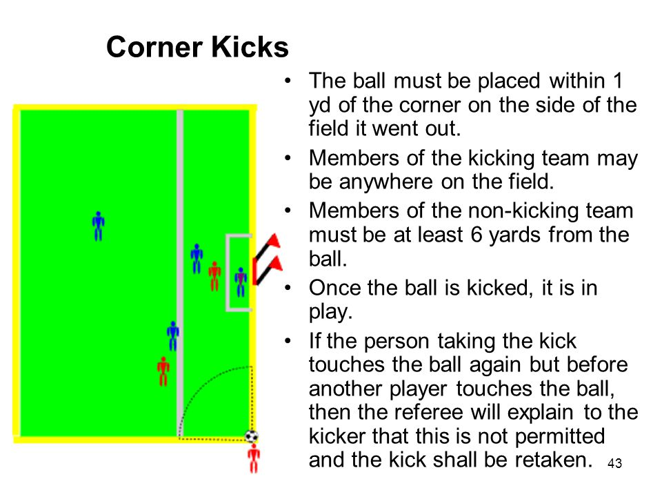 Corner Kicks The ball must be placed within 1 yd of the corner on the side of the field it went out.