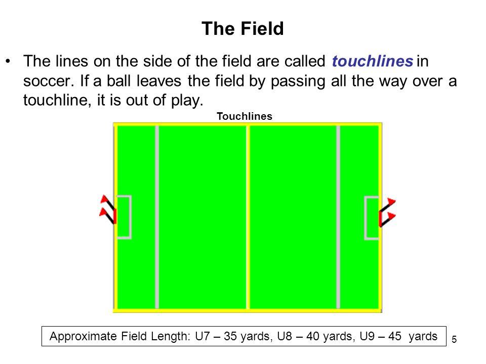 Approximate Field Length: U7 – 35 yards, U8 – 40 yards, U9 – 45 yards