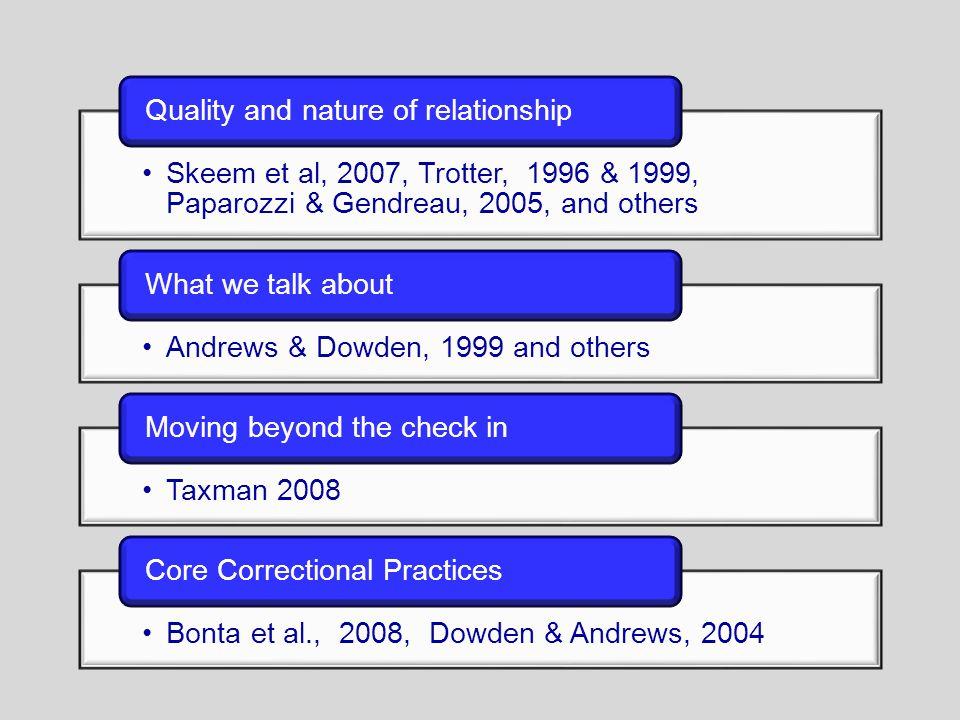 Skeem et al, 2007, Trotter, 1996 & 1999, Paparozzi & Gendreau, 2005, and others
