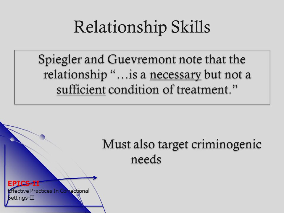 Relationship Skills Spiegler and Guevremont note that the relationship …is a necessary but not a sufficient condition of treatment.