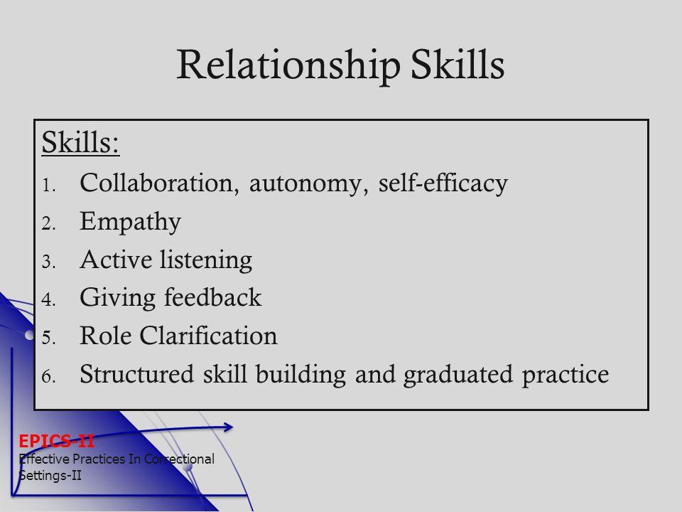 Relationship Skills Skills: Collaboration, autonomy, self-efficacy