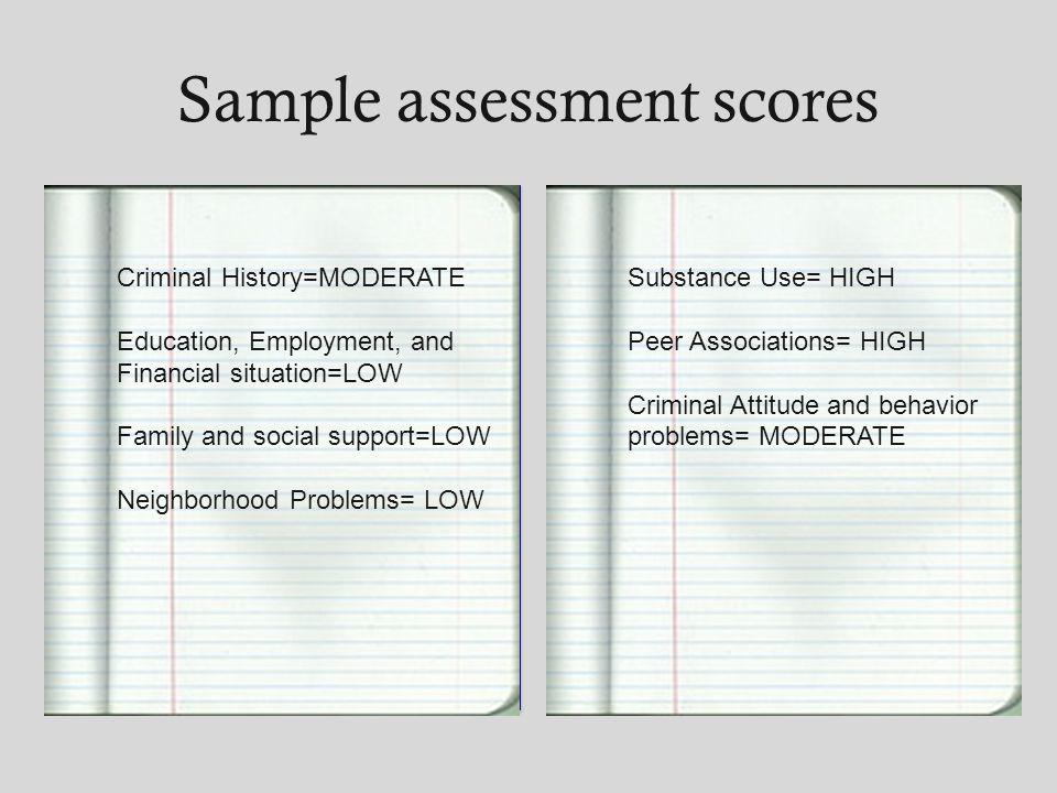 Sample assessment scores